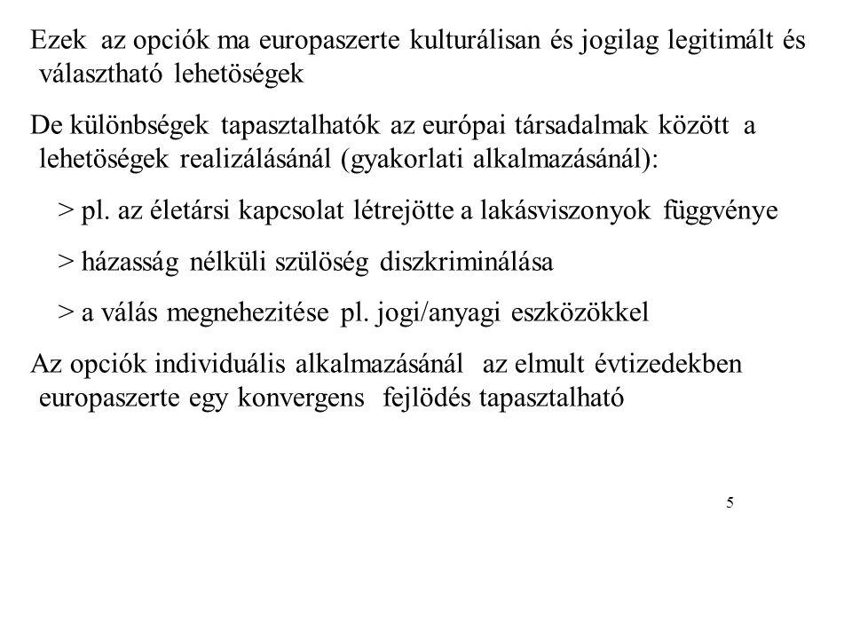 Válások/1000 lakós 196019701980199020002004 EU - 250,60,91,51,71,92,1 EU - 150,50,81,41,71,92,1 EU-átlag felett (2004)EU-átlag alatt (2004) Belgia (3,0)Görögország (1,1) Csehország (3,2)Lengyelország (1,5) Litvánia (3,2)Szlovénia (1,2) Dánia (2,9)Horvátország (1,1) Németország (2,6) 16