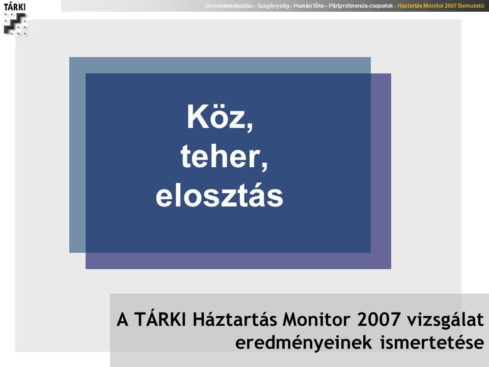 Jövedelemeloszlás – Szegénység – Humán tőke – Pártpreferencia-csoportok - Háztartás Monitor 2007 Bemutató Jövedelemeloszlás – Szegénység – Humán tőke – Politikai attitűdök - Háztartás Monitor 2007 Bemutató A kutatás előzményei 1989-1991: TÁRKI Panel 1992-1997: Magyar Háztartás Panel (MHP), BKE, TÁRKI, KSH 1998-2005: TÁRKI Háztartás Monitor A 2007 évi kutatás megrendelője: Miniszterelnöki Hivatal.