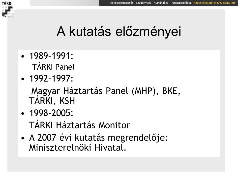 Jövedelemeloszlás – Szegénység – Humán tőke – Pártpreferencia-csoportok - Háztartás Monitor 2007 Bemutató Tudományos publikációk magyar és nemzetközi kiadványokban Társadalmi riport (legközelebb: 2008 ősz) Tárolás adatbankokban: TÁRKI, LIS (Luxembourg Income Study) Nemzetközi projektek: PACO, CHER Nemzetközi szervezetek: Világbank, OECD, ILO Közpolitika: kormány, Parlament Közvélemény: napilapok, hetilapok Kutatási eredmények közzététele
