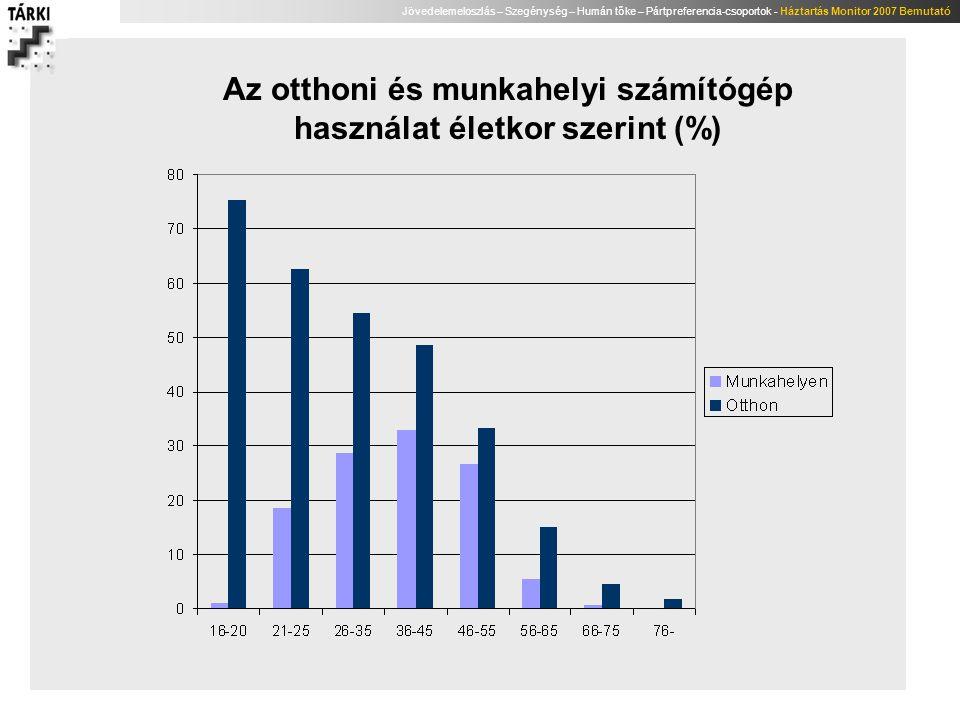 Jövedelemeloszlás – Szegénység – Humán tőke – Pártpreferencia-csoportok - Háztartás Monitor 2007 Bemutató Az otthoni és munkahelyi számítógép használa