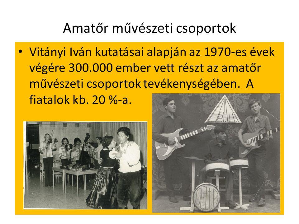 Amatőr művészeti csoportok Vitányi Iván kutatásai alapján az 1970-es évek végére 300.000 ember vett részt az amatőr művészeti csoportok tevékenységében.