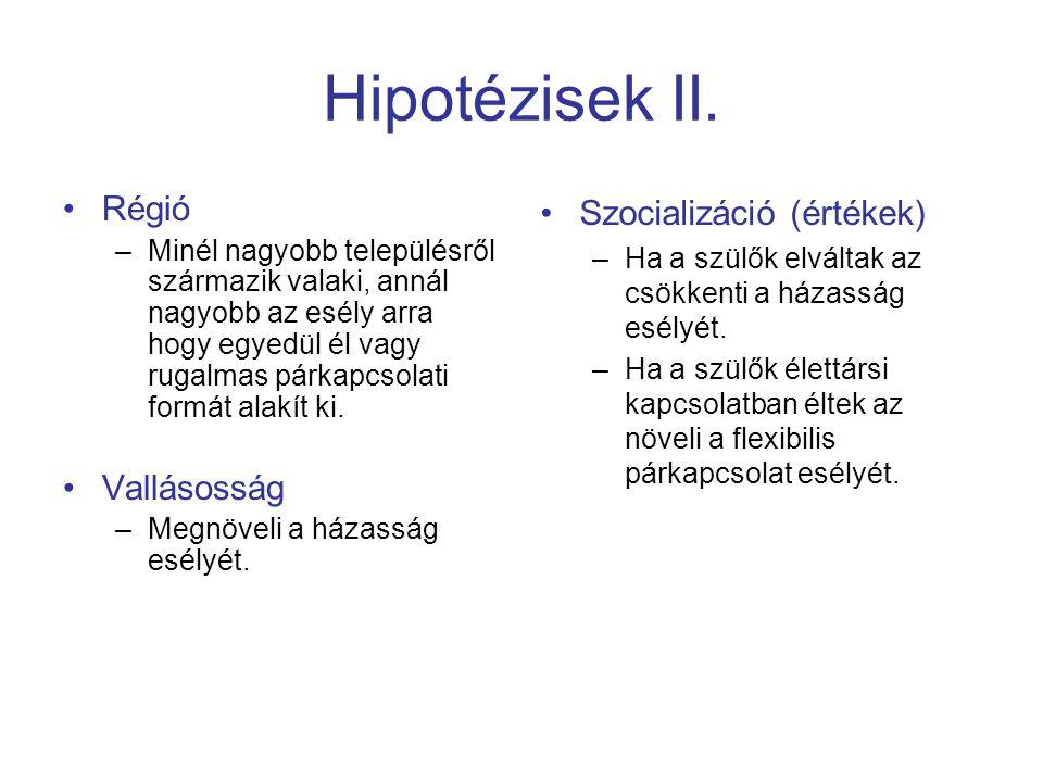 Hipotézisek II. Régió –Minél nagyobb településről származik valaki, annál nagyobb az esély arra hogy egyedül él vagy rugalmas párkapcsolati formát ala