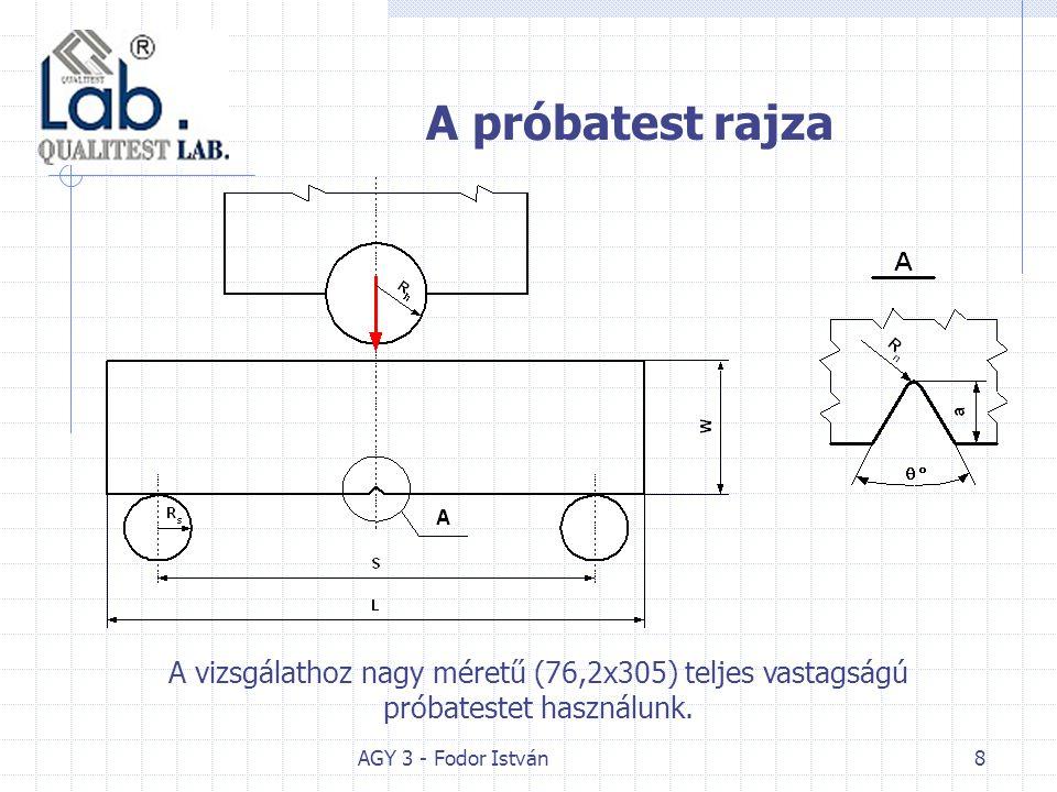 AGY 3 - Fodor István8 A próbatest rajza A vizsgálathoz nagy méretű (76,2x305) teljes vastagságú próbatestet használunk.