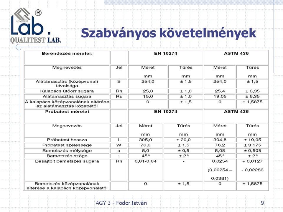 AGY 3 - Fodor István9 Szabványos követelmények