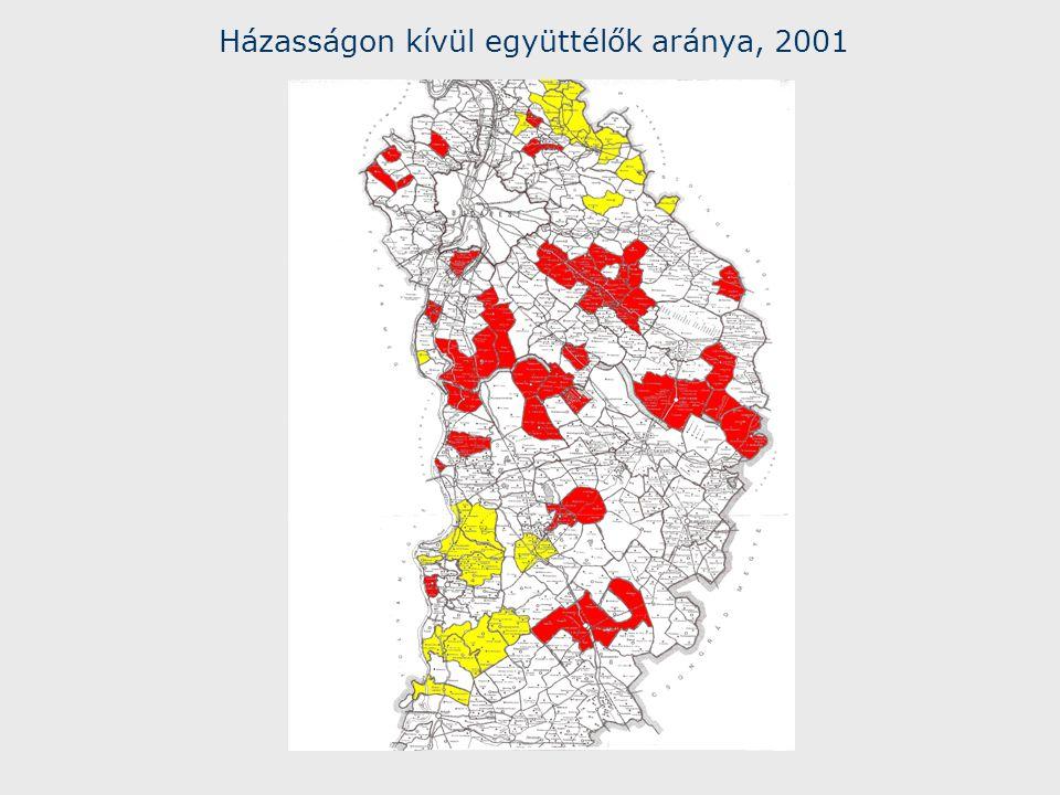 Házasságon kívül együttélők aránya, 2001