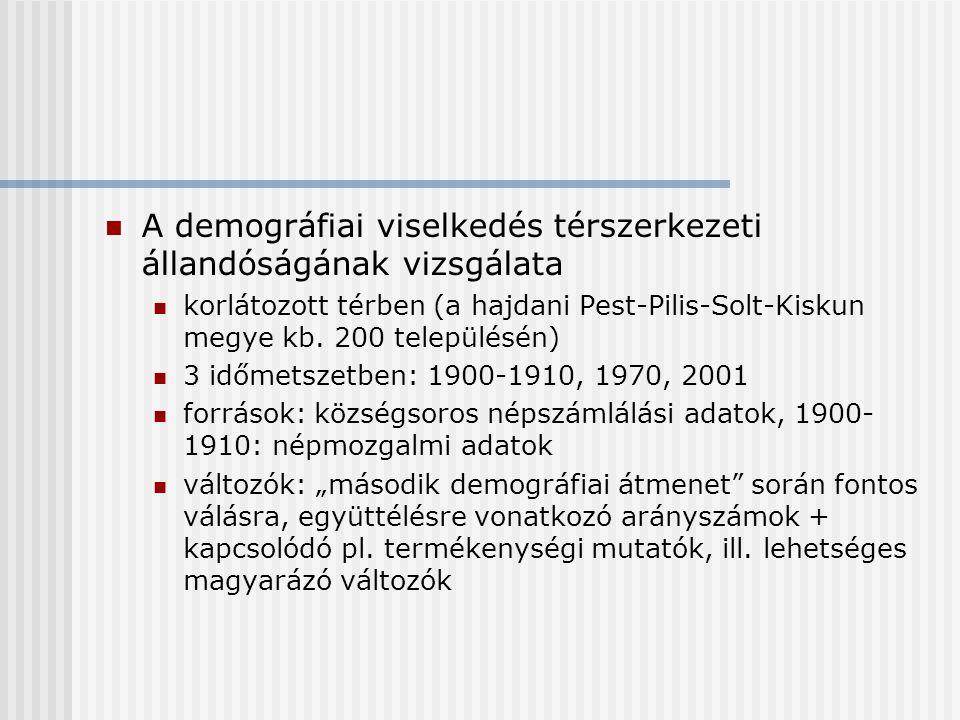A demográfiai viselkedés térszerkezeti állandóságának vizsgálata korlátozott térben (a hajdani Pest-Pilis-Solt-Kiskun megye kb.