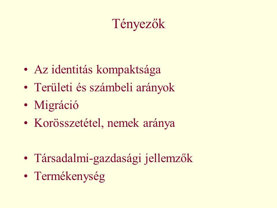 Nemek korévenként: szlovákok