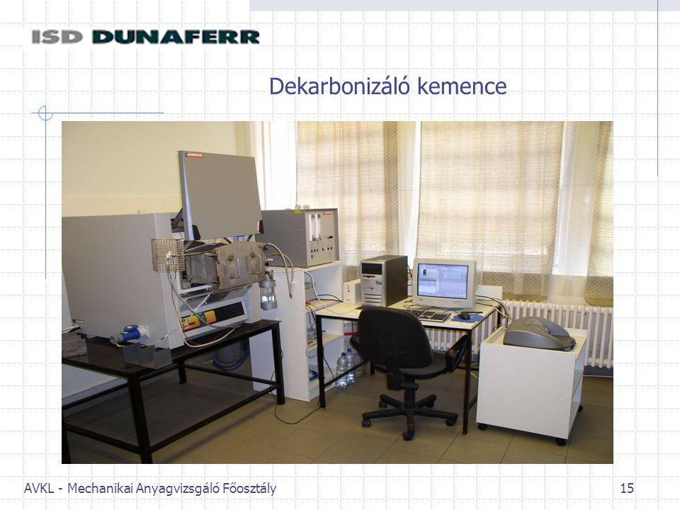 AVKL - Mechanikai Anyagvizsgáló Főosztály 15 Dekarbonizáló kemence