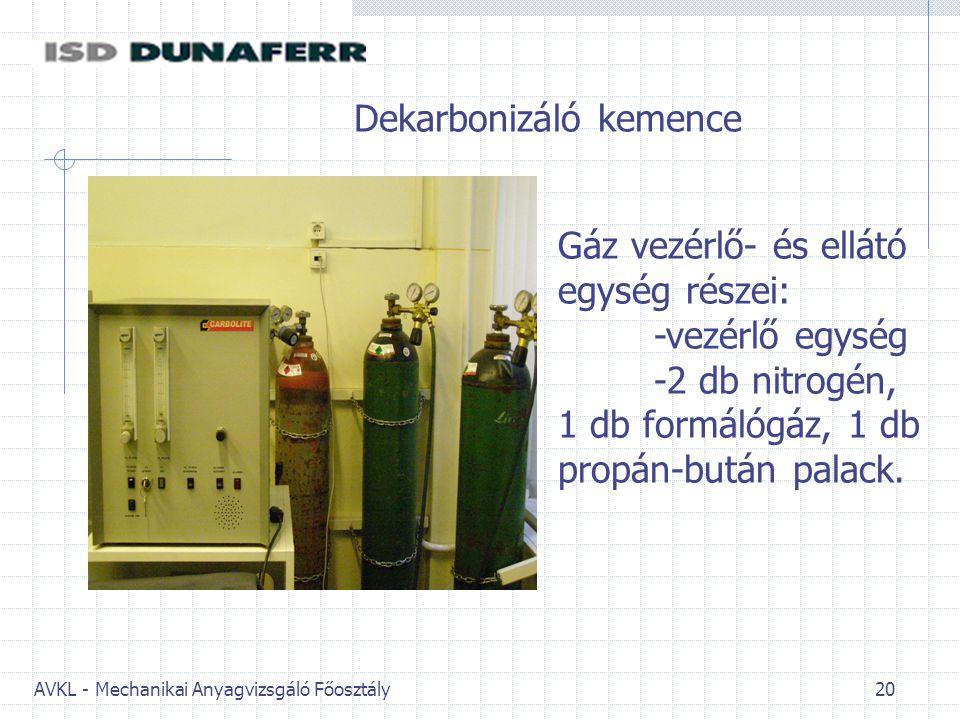 AVKL - Mechanikai Anyagvizsgáló Főosztály 20 Dekarbonizáló kemence Gáz vezérlő- és ellátó egység részei: -vezérlő egység -2 db nitrogén, 1 db formálógáz, 1 db propán-bután palack.