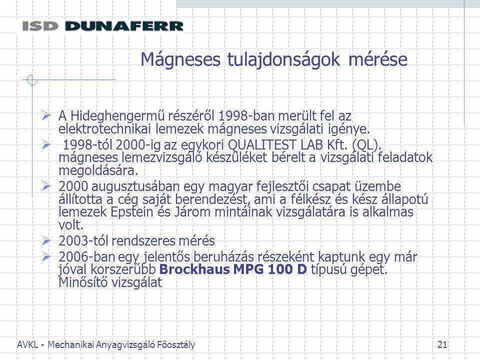 AVKL - Mechanikai Anyagvizsgáló Főosztály 21 Mágneses tulajdonságok mérése  A Hideghengermű részéről 1998-ban merült fel az elektrotechnikai lemezek mágneses vizsgálati igénye.