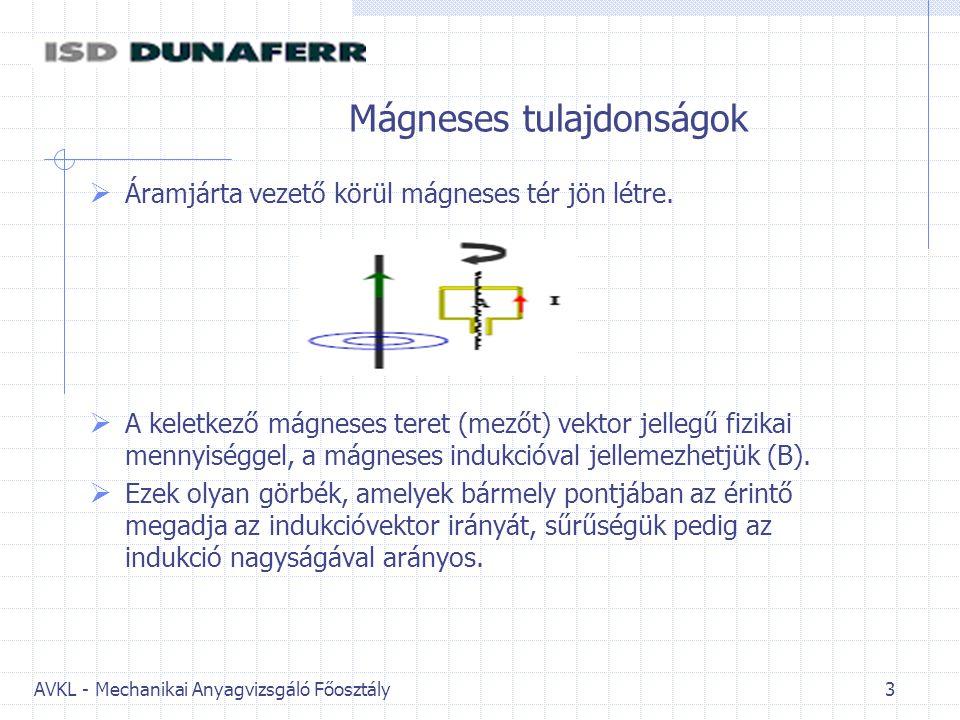 AVKL - Mechanikai Anyagvizsgáló Főosztály 3 Mágneses tulajdonságok  Áramjárta vezető körül mágneses tér jön létre.