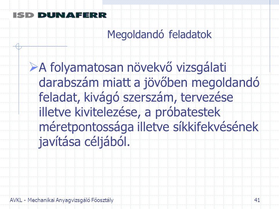 AVKL - Mechanikai Anyagvizsgáló Főosztály 41 Megoldandó feladatok  A folyamatosan növekvő vizsgálati darabszám miatt a jövőben megoldandó feladat, ki