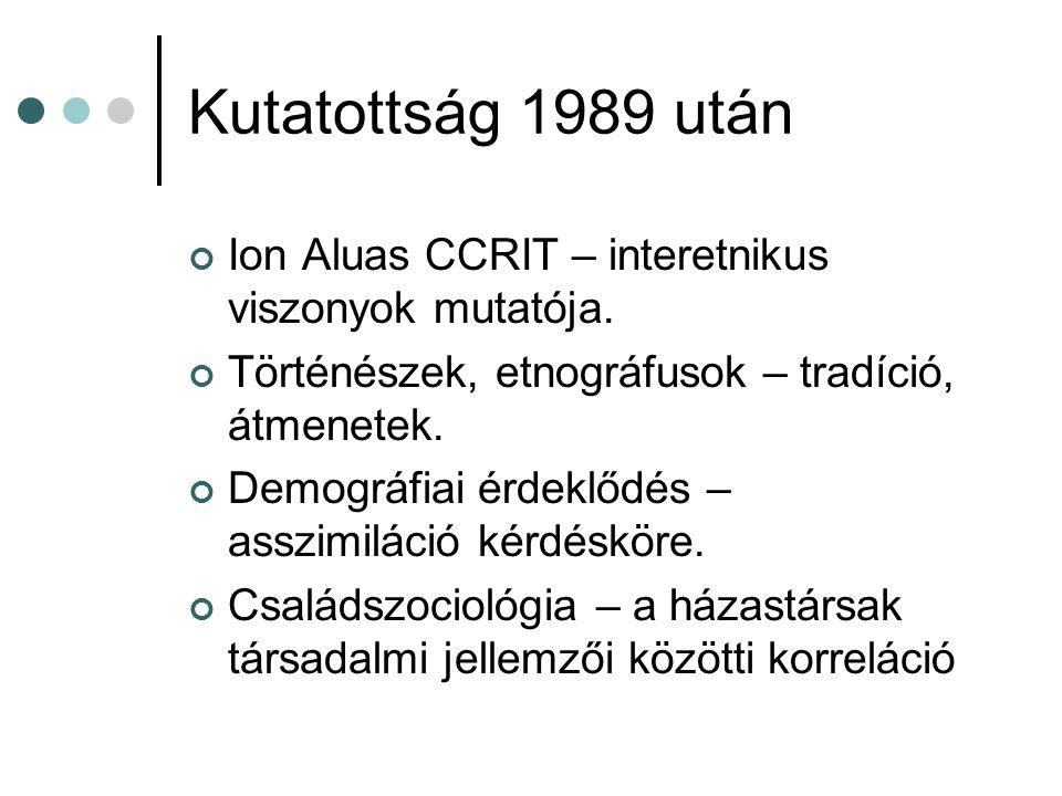 Kutatottság 1989 után Ion Aluas CCRIT – interetnikus viszonyok mutatója.