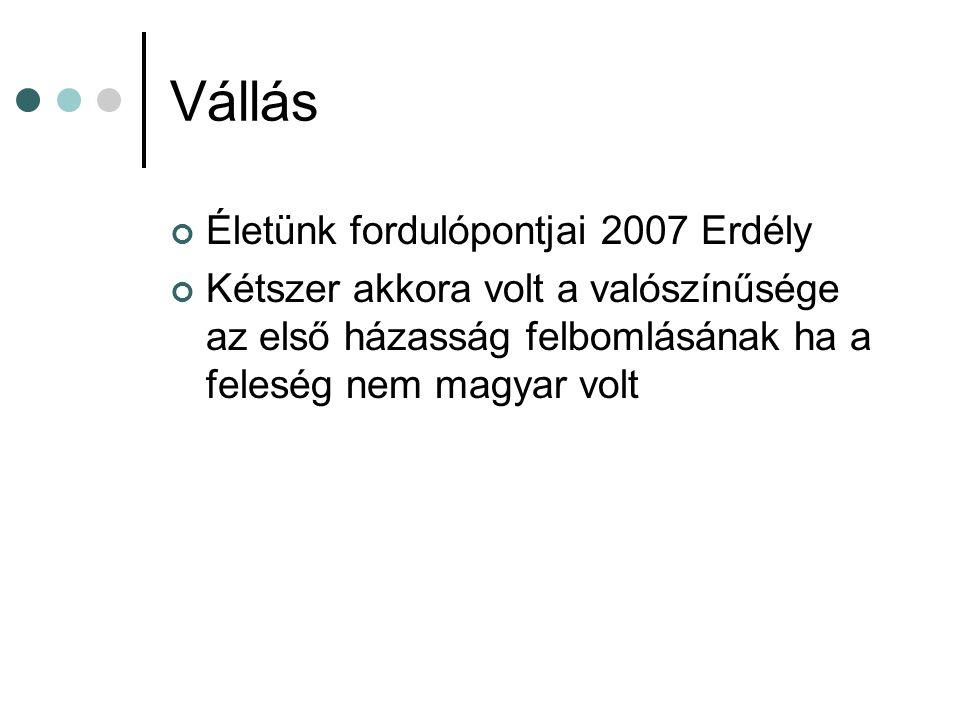 Vállás Életünk fordulópontjai 2007 Erdély Kétszer akkora volt a valószínűsége az első házasság felbomlásának ha a feleség nem magyar volt