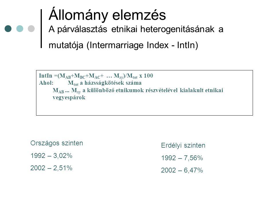 Állomány elemzés A párválasztás etnikai heterogenitásának a mutatója (Intermarriage Index - IntIn) IntIn =(M AB +M BC +M AC + … M xy )/M tot x 100 Ahol: M tot a házsságkötések száma M AB...