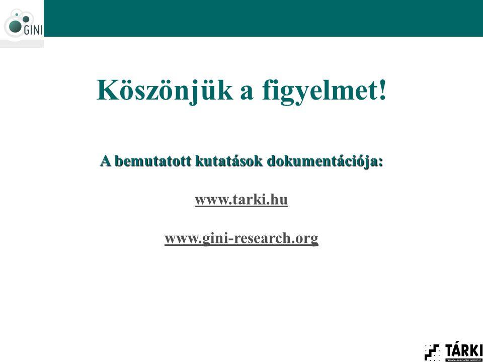 Köszönjük a figyelmet! A bemutatott kutatások dokumentációja: www.tarki.hu www.gini-research.org