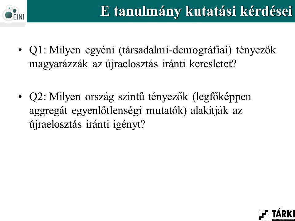 Q1: Milyen egyéni (társadalmi-demográfiai) tényezők magyarázzák az újraelosztás iránti keresletet.