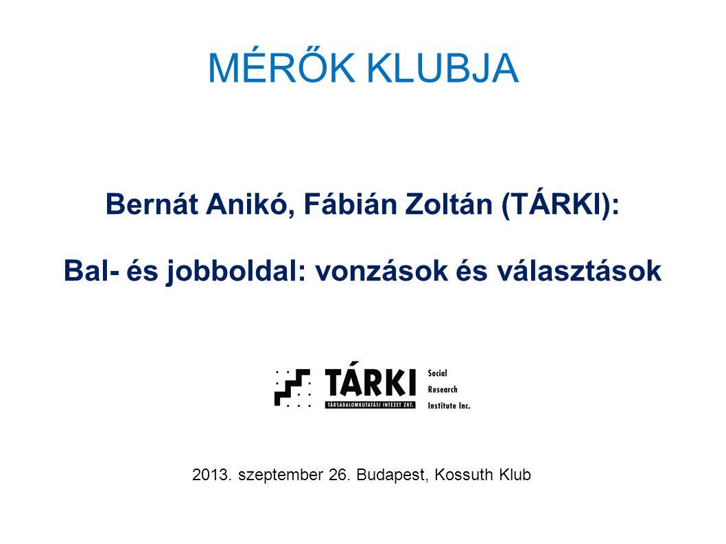 MÉRŐK KLUBJA Bernát Anikó, Fábián Zoltán (TÁRKI): Bal- és jobboldal: vonzások és választások 2013. szeptember 26. Budapest, Kossuth Klub