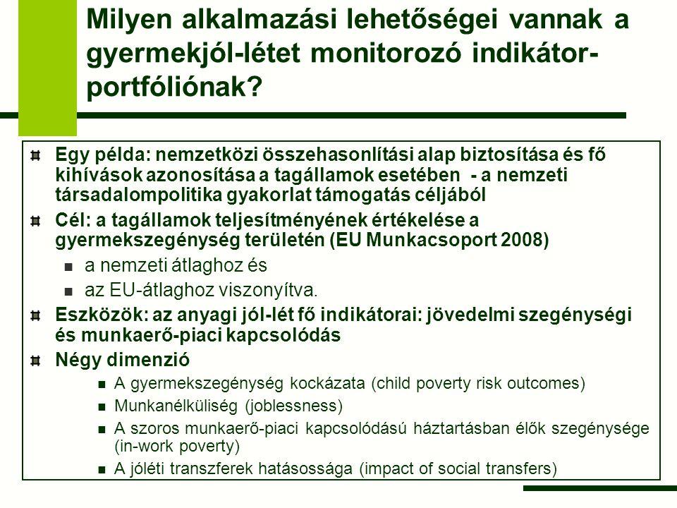 A gyermekszegénység kockázata Bevont indikátorok: szegénységi ráta szegénységi rés-arány mindkettő az EU-SILC-ből becsülve Sztenderdizált távolságok (z-scores) a gyermekek és a népesség átlaga között országonként az országos és EU-átlag között a gyermekek körében A sztenderdizált távolságok súlyozatlanul összeadódnak Hat klaszter, úgy hogy a csoportok közötti távolság maximális, a csoporton belüli szóródás minimális legyen A tagországok teljesítménye +++ legjobb - - - legrosszabb Jól teljesítők: északi államok, CY, SI, DE, FR Rossz kimenetek: déli államok, PL, LT Magyarország: valamelyest az átlag alatt