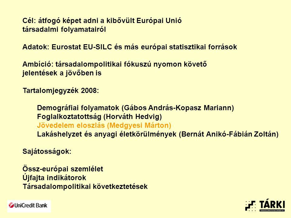 Cél: átfogó képet adni a kibővült Európai Unió társadalmi folyamatairól Adatok: Eurostat EU-SILC és más európai statisztikai források Ambíció: társadalompolitikai fókuszú nyomon követő jelentések a jövőben is Tartalomjegyzék 2008: Demográfiai folyamatok (Gábos András-Kopasz Mariann) Foglalkoztatottság (Horváth Hedvig) Jövedelem eloszlás (Medgyesi Márton) Lakáshelyzet és anyagi életkörülmények (Bernát Anikó-Fábián Zoltán) Sajátosságok: Össz-európai szemlélet Újfajta indikátorok Társadalompolitikai következtetések