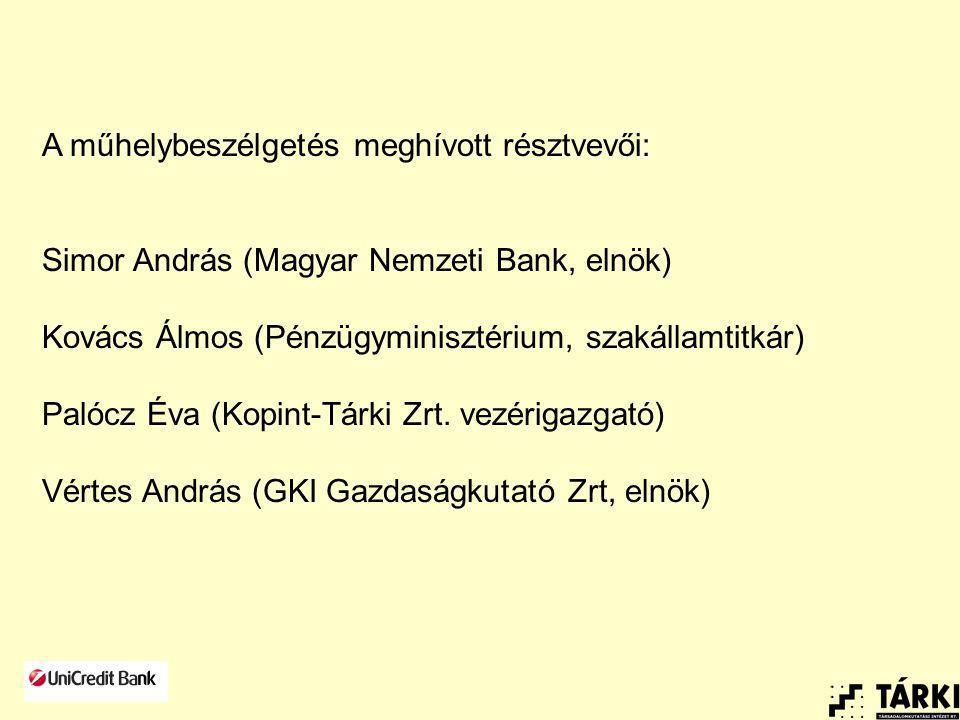 A műhelybeszélgetés meghívott résztvevői: Simor András (Magyar Nemzeti Bank, elnök) Kovács Álmos (Pénzügyminisztérium, szakállamtitkár) Palócz Éva (Kopint-Tárki Zrt.