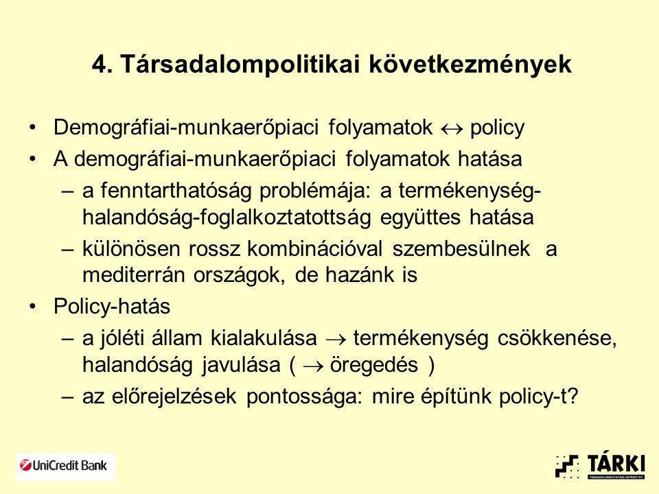 4. Társadalompolitikai következmények Demográfiai-munkaerőpiaci folyamatok  policy A demográfiai-munkaerőpiaci folyamatok hatása –a fenntarthatóság p