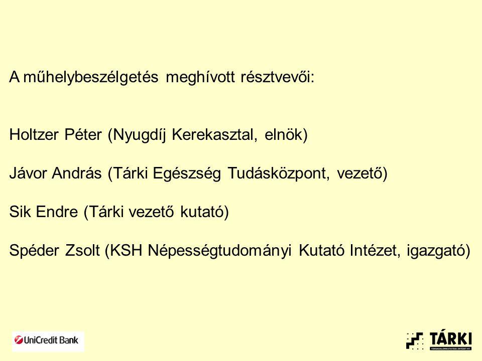 A műhelybeszélgetés meghívott résztvevői: Holtzer Péter (Nyugdíj Kerekasztal, elnök) Jávor András (Tárki Egészség Tudásközpont, vezető) Sik Endre (Tárki vezető kutató) Spéder Zsolt (KSH Népességtudományi Kutató Intézet, igazgató)