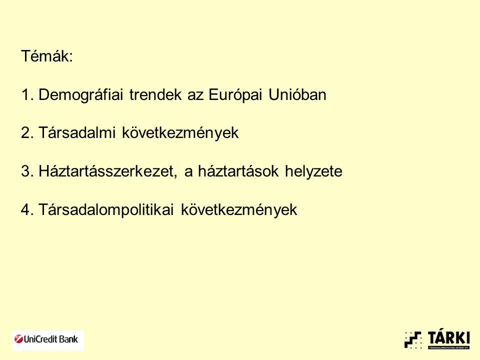 Témák: 1. Demográfiai trendek az Európai Unióban 2.