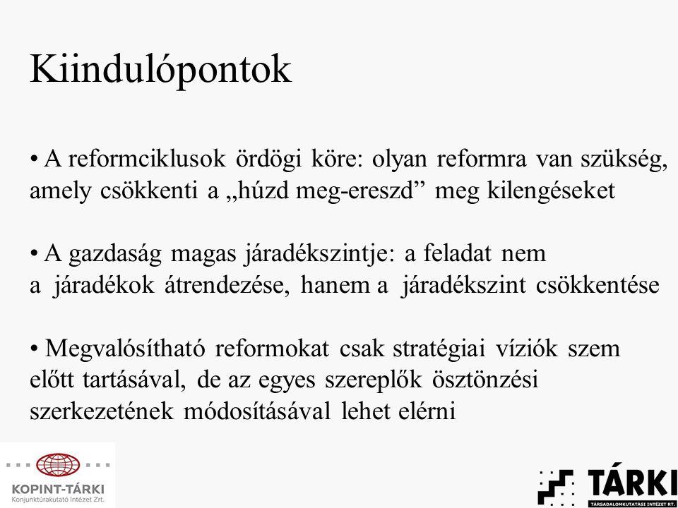 A legfontosabb állítások Magyarországon az állam nem erős hanem gyenge, viszont túlzottan kiterjedt.
