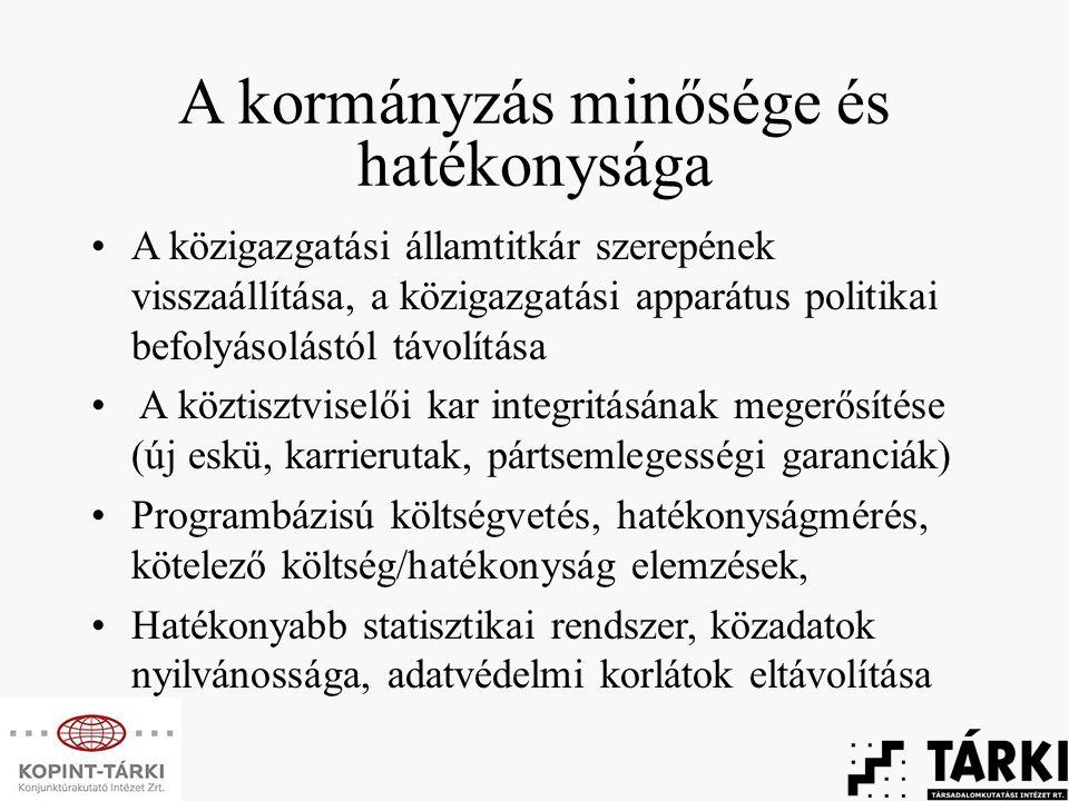A kormányzás minősége és hatékonysága A közigazgatási államtitkár szerepének visszaállítása, a közigazgatási apparátus politikai befolyásolástól távolítása A köztisztviselői kar integritásának megerősítése (új eskü, karrierutak, pártsemlegességi garanciák) Programbázisú költségvetés, hatékonyságmérés, kötelező költség/hatékonyság elemzések, Hatékonyabb statisztikai rendszer, közadatok nyilvánossága, adatvédelmi korlátok eltávolítása