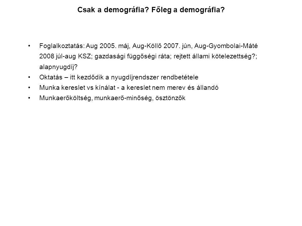 Foglalkoztatás: Aug 2005. máj, Aug-Köllő 2007. jún, Aug-Gyombolai-Máté 2008 júl-aug KSZ; gazdasági függőségi ráta; rejtett állami kötelezettség?; alap