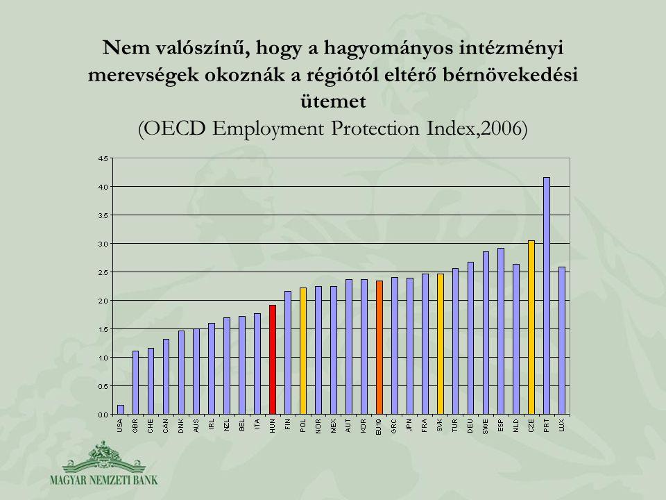 Nem valószínű, hogy a hagyományos intézményi merevségek okoznák a régiótól eltérő bérnövekedési ütemet (OECD Employment Protection Index,2006)