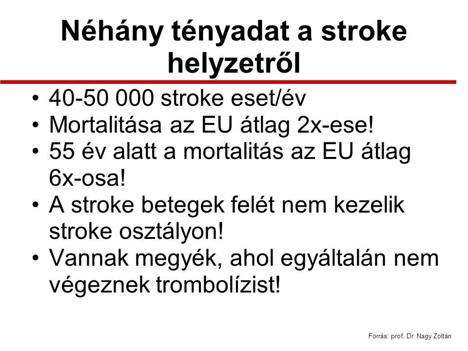 Néhány tényadat a stroke helyzetről 40-50 000 stroke eset/év Mortalitása az EU átlag 2x-ese.