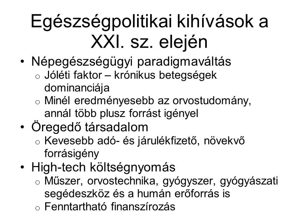 Stroke központok Magyarországon Forrás: prof. Dr. Nagy Zoltán