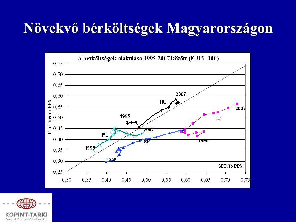 A munkajövedelmek alakulása a köz- és a versenyszférában (Ft)