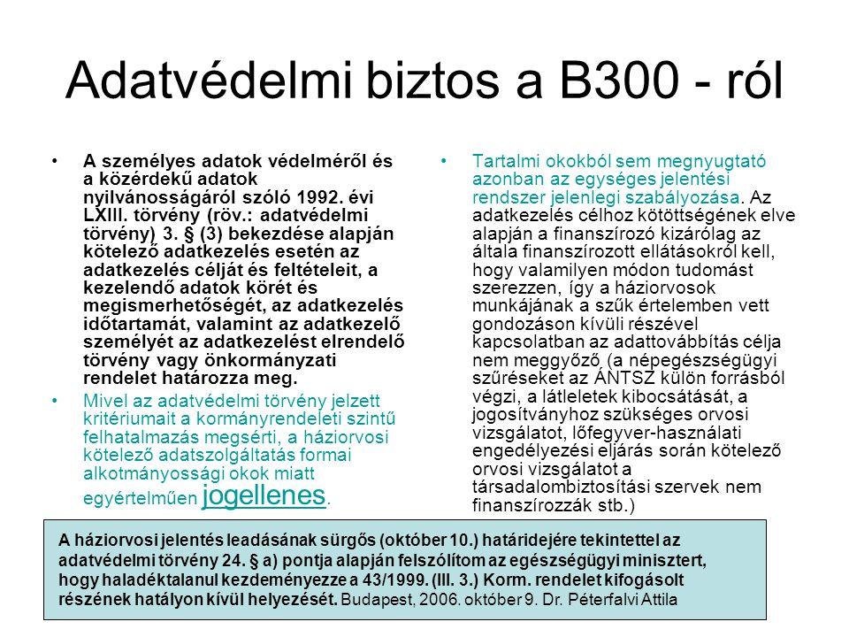 Adatvédelmi biztos a B300 - ról A személyes adatok védelméről és a közérdekű adatok nyilvánosságáról szóló 1992. évi LXIII. törvény (röv.: adatvédelmi