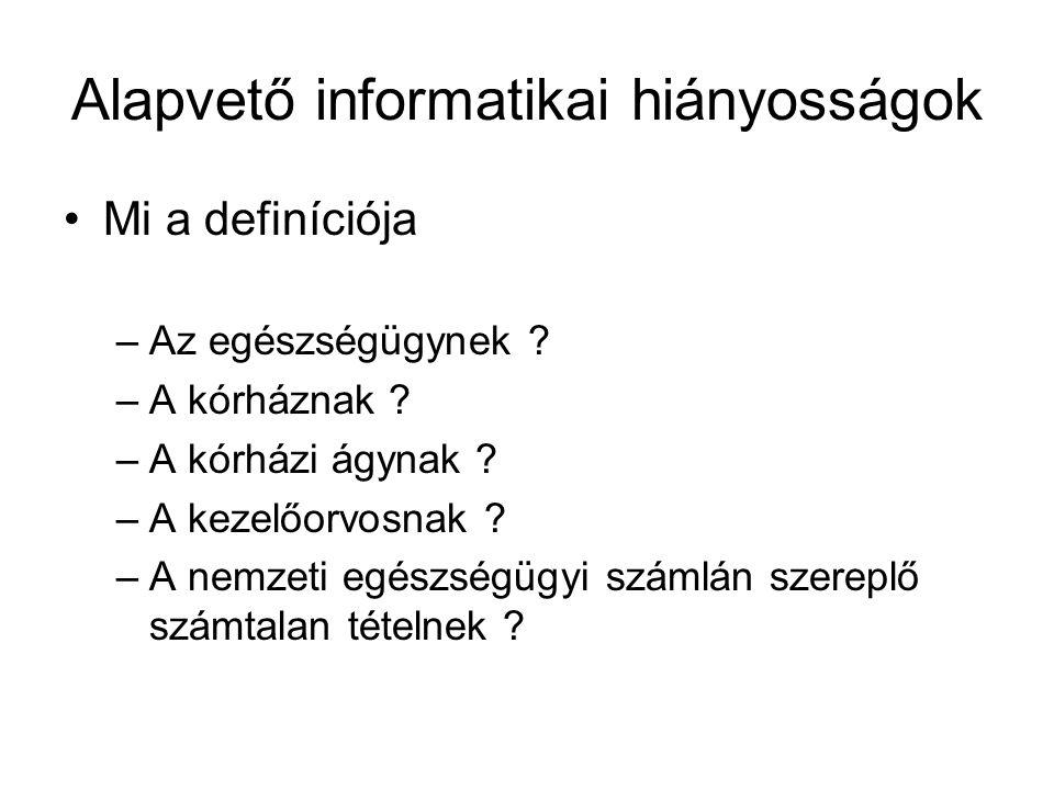 Alapvető informatikai hiányosságok Mi a definíciója –Az egészségügynek ? –A kórháznak ? –A kórházi ágynak ? –A kezelőorvosnak ? –A nemzeti egészségügy