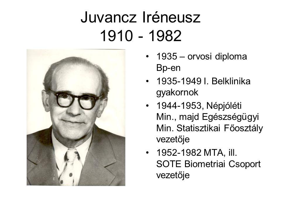 Juvancz Iréneusz 1910 - 1982 1935 – orvosi diploma Bp-en 1935-1949 I. Belklinika gyakornok 1944-1953, Népjóléti Min., majd Egészségügyi Min. Statiszti