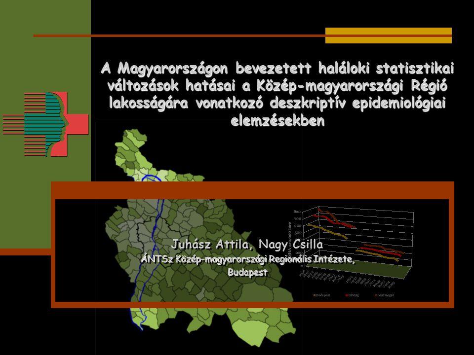 A keringési rendszer betegségei (BNO-10: I00-I99), és a rosszindulatú daganatok (BNO-10: C00-C97) miatti standardizált* halálozás változása Magyarországon, 1996-2005.