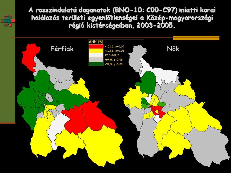 A rosszindulatú daganatok (BNO-10: C00-C97) miatti korai halálozás területi egyenlőtlenségei a Közép-magyarországi régió kistérségeiben, 2003-2005. Fé