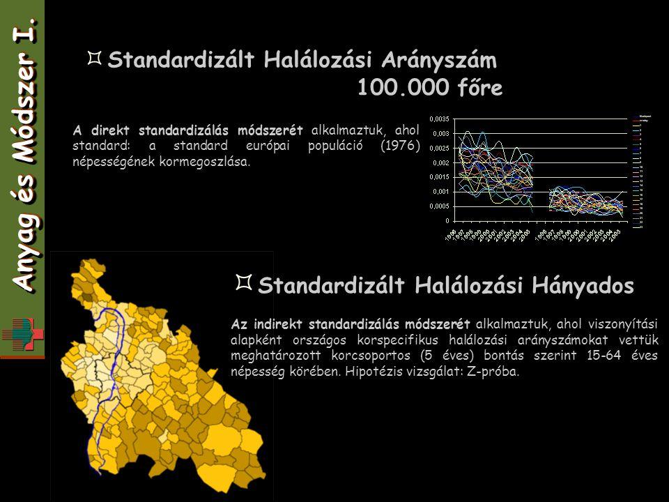 Varianciaanalízis (ANOVA) FérfiakNők *Standard: a standard európai 0-64 éves népesség (1976) kormegoszlása Anyag és Módszer II.
