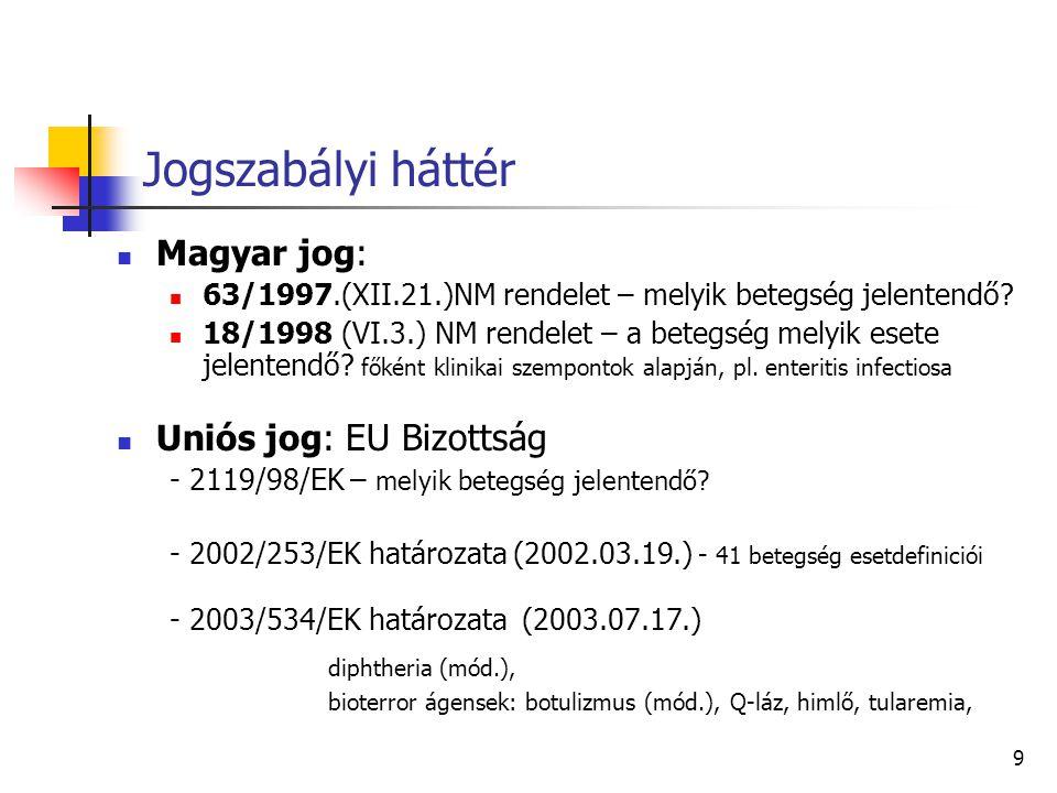 9 Jogszabályi háttér Magyar jog: 63/1997.(XII.21.)NM rendelet – melyik betegség jelentendő? 18/1998 (VI.3.) NM rendelet – a betegség melyik esete jele