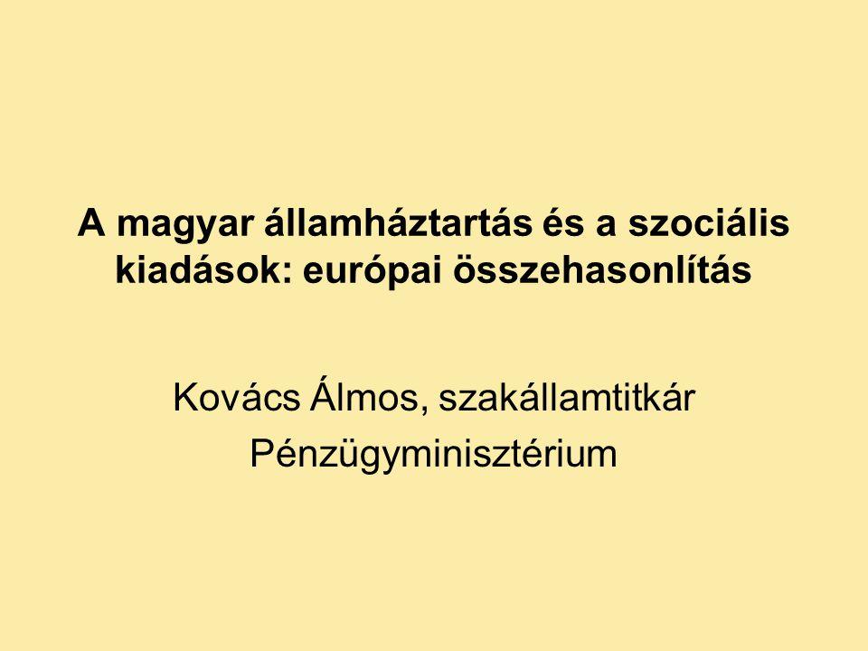 A magyar államháztartás és a szociális kiadások: európai összehasonlítás Kovács Álmos, szakállamtitkár Pénzügyminisztérium