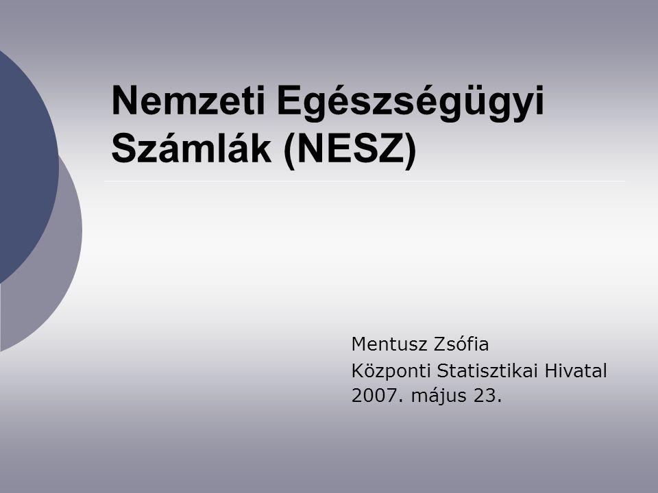 Nemzeti Egészségügyi Számlák (NESZ) 2007. május 23. Mentusz Zsófia Központi Statisztikai Hivatal