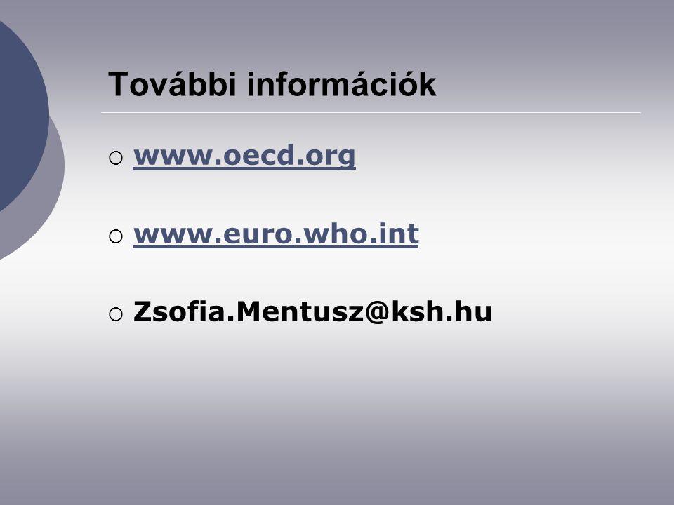 További információk  www.oecd.org www.oecd.org  www.euro.who.int www.euro.who.int  Zsofia.Mentusz@ksh.hu