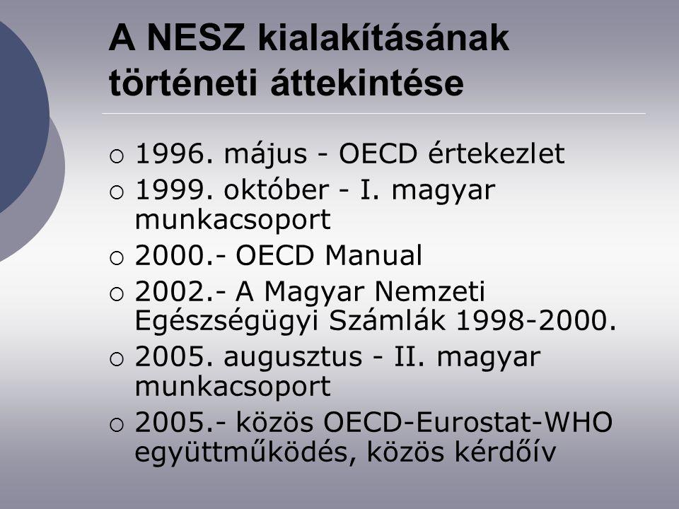A NESZ kialakításának történeti áttekintése  1996.