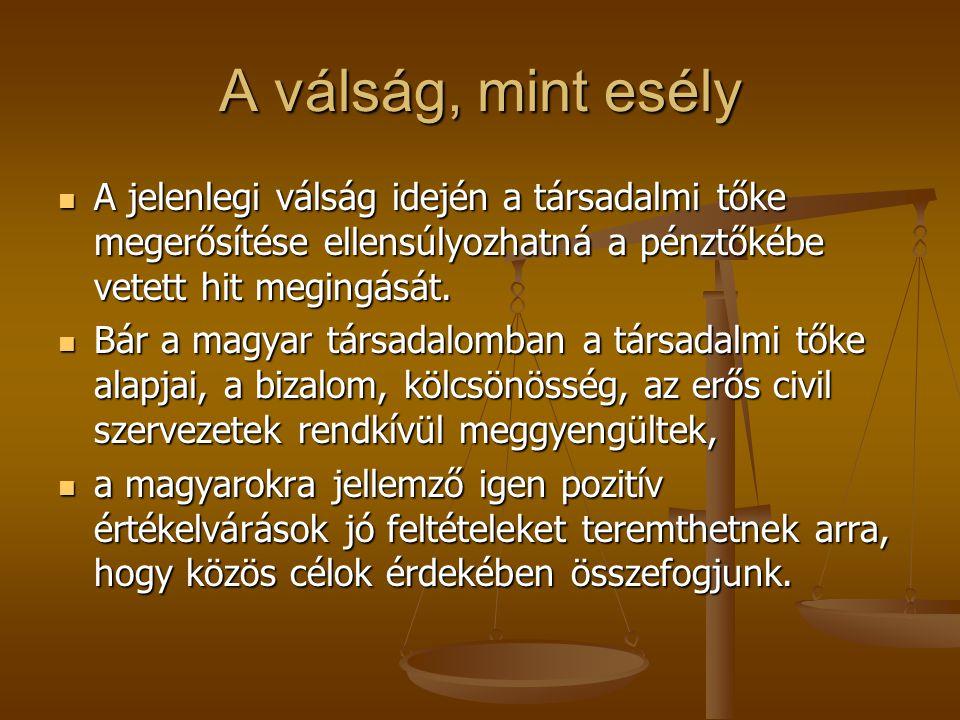 A társadalmi tőke és az egészségi állapot kapcsolata A svéd társadalom sok tekintetben a legegészségesebb Európában, A svéd társadalom sok tekintetben a legegészségesebb Európában, Mind a politikai, mind a társadalmi (horizontális) bizalom rendkívül magas, Mind a politikai, mind a társadalmi (horizontális) bizalom rendkívül magas, A svéd parlamentbe vetett bizalom kor, származási ország, végzettség, gazdasági stressz és társadalmi bizalom szerinti korrigálás után a férfiak esetében 1.6-szor A svéd parlamentbe vetett bizalom kor, származási ország, végzettség, gazdasági stressz és társadalmi bizalom szerinti korrigálás után a férfiak esetében 1.6-szor A nők estében 1.7-szer jobb lelki egészséggel jár együtt A nők estében 1.7-szer jobb lelki egészséggel jár együtt Lindstrom M, Mohseni M (2009) Social capital, political trust and self-reported psychological health: a population based study, soc Sci Med 68, 436-443.