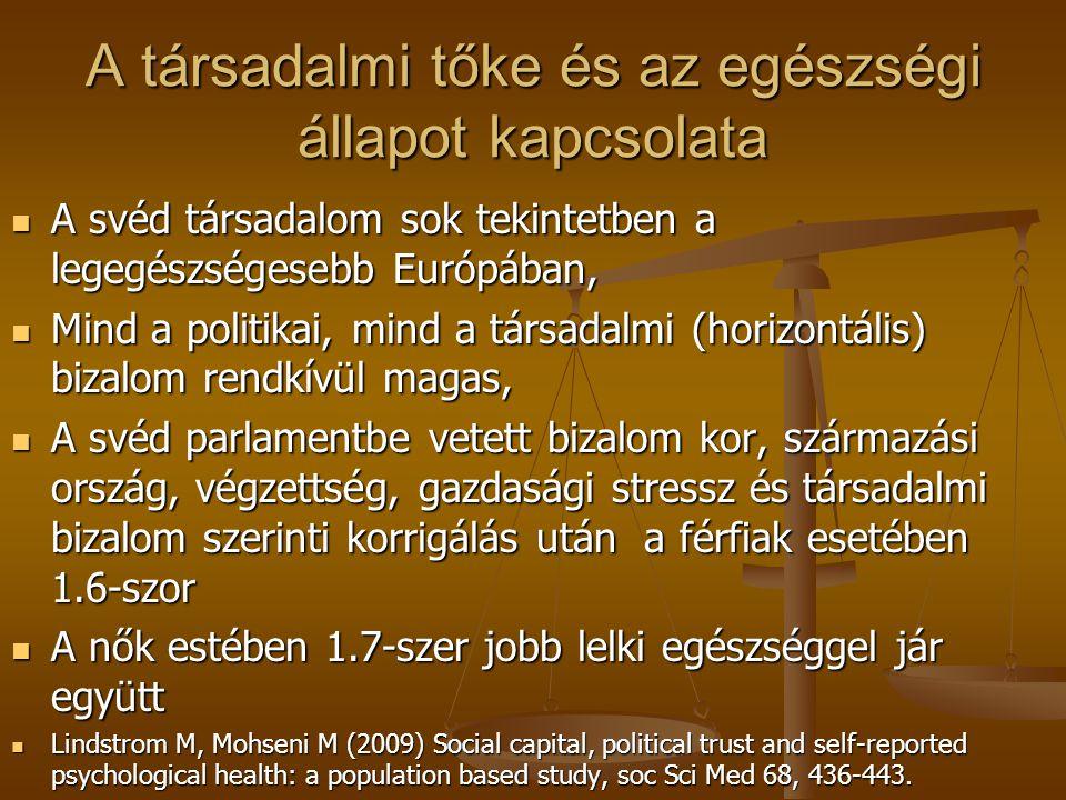 A társadalmi tőke és az egészségi állapot kapcsolata A svéd társadalom sok tekintetben a legegészségesebb Európában, A svéd társadalom sok tekintetben
