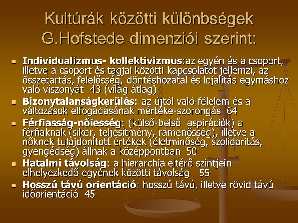 Kultúrák közötti különbségek G.Hofstede dimenziói szerint: Individualizmus- kollektivizmus:az egyén és a csoport, illetve a csoport és tagjai közötti
