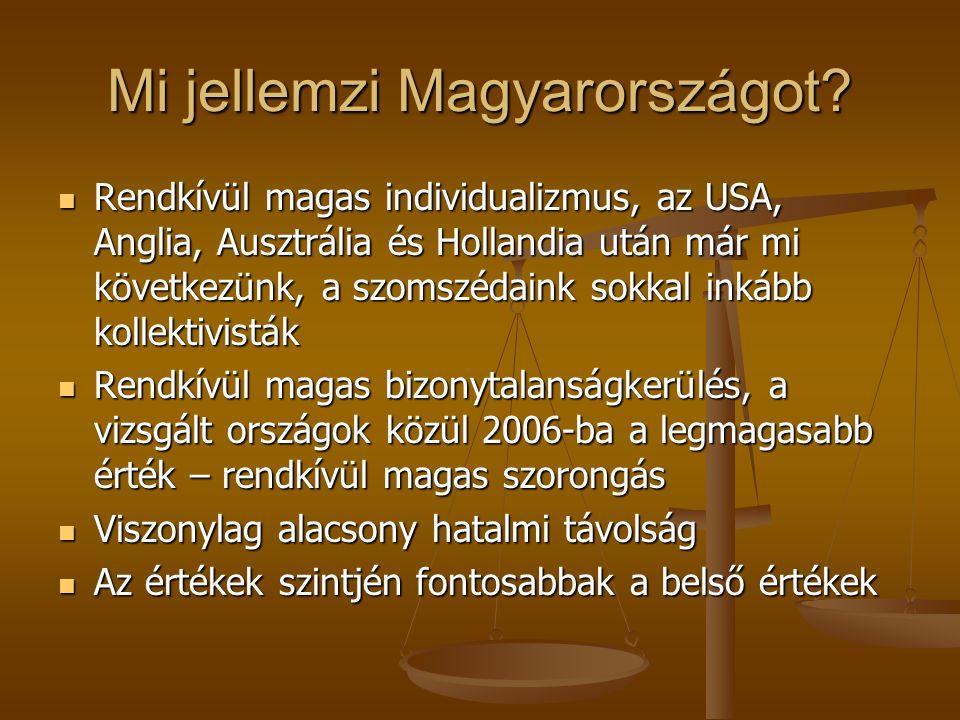 Mi jellemzi Magyarországot? Rendkívül magas individualizmus, az USA, Anglia, Ausztrália és Hollandia után már mi következünk, a szomszédaink sokkal in